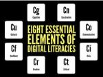 Belshaw--Digital_Literacy--Eight_Essentials