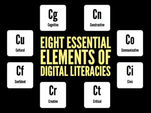 Belshaw--8_DigLit_Elements